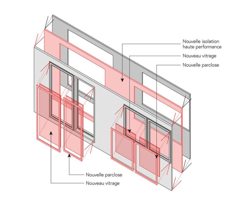 L'ajout d'un double vitrage derrière les fenêtres à simple vitrage devrait générer des économies d'énergie d'environ 40 %. Image : JSAA