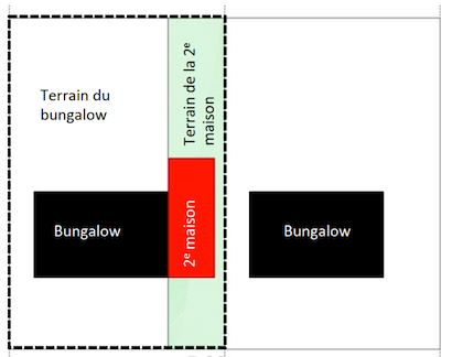 Schéma d'implantation d'une deuxième maison se greffant à un bungalow existant, réalisé dans le cadre d'un cours de Carole Després par David Law Chune, étudiant à la maîtrise en design urbain, 2016. Image : Université Laval